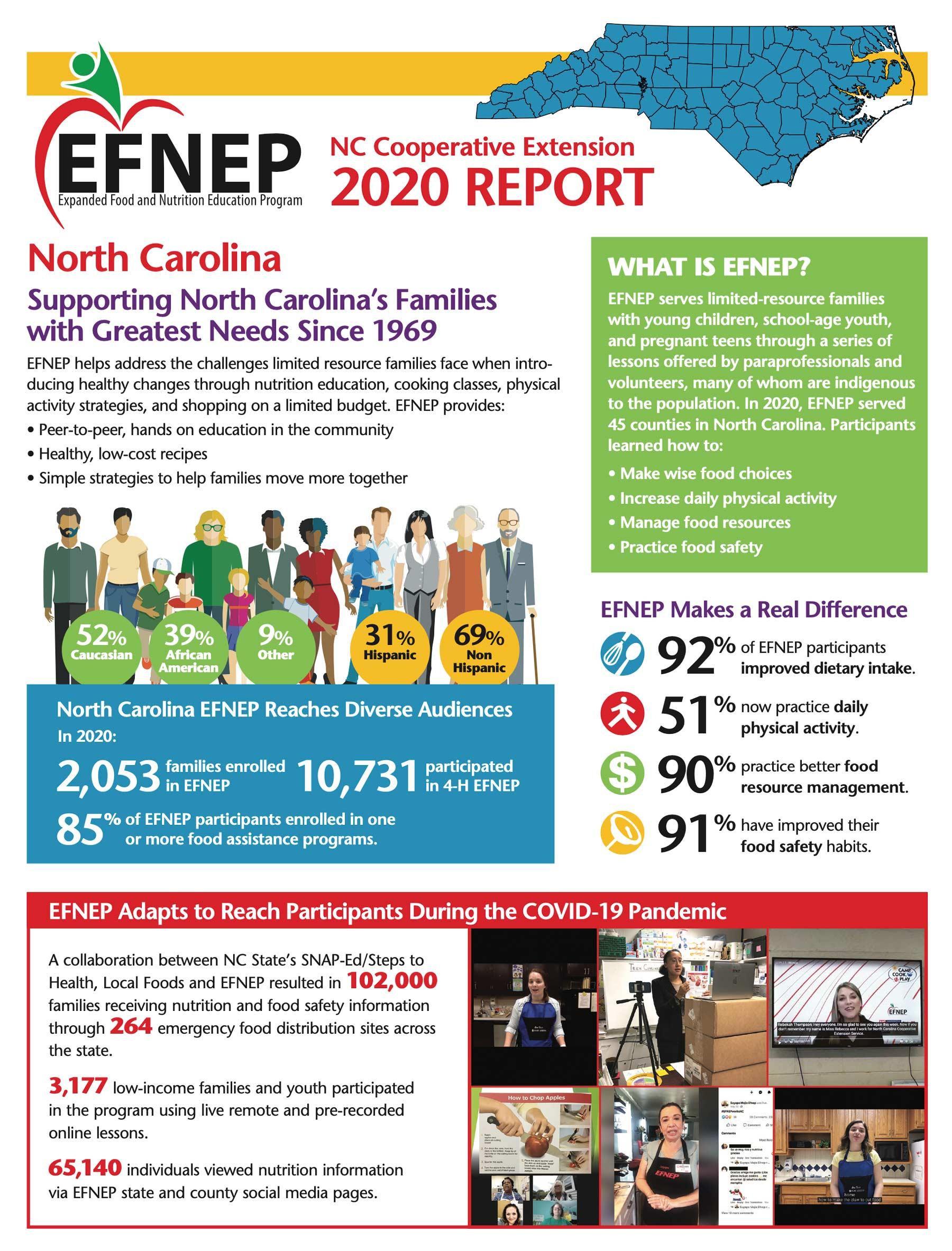 EFNEP 2020 Report