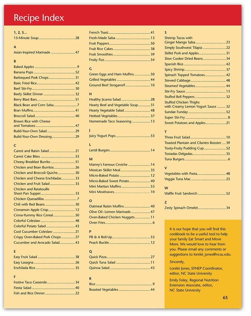 cookbook pages index