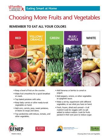 EFNEP_Handout-Choosing_Fruits_and_Vegetables