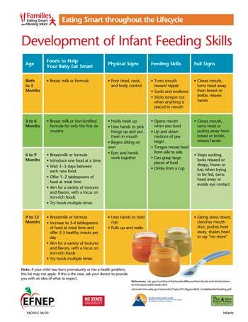 EFNEP_Handout-Infant_Feeding_Skills