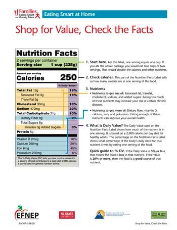 EFNEP_Handout-Shop_Value