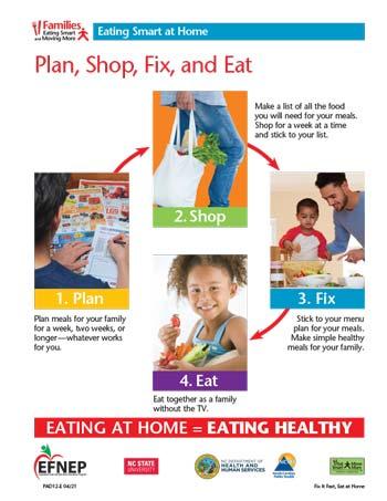 EFNEP_Handout-Plan_Shop_Fix_Eat