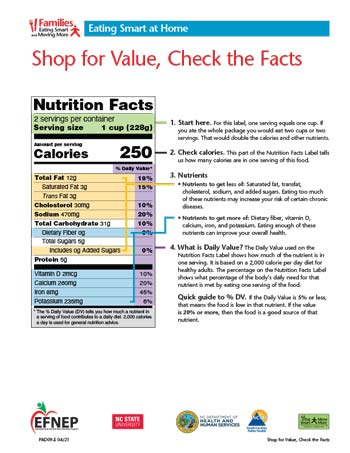 Shop for Value, Check the Facts